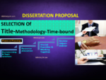 MBA Proposal: Selection of Title-Methodology-Time-bound