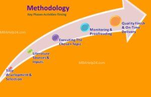 mba coursework MBA Coursework methodology mba help24 300x194