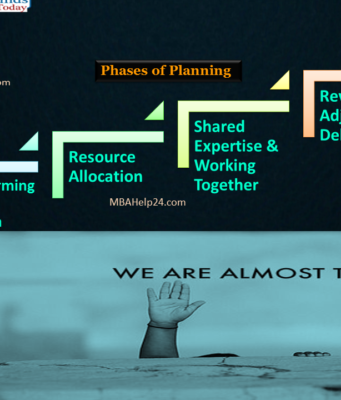 phases of planning mba dissertation mba MBA Knowledge With Free Resources and Tools phases of planning mba dissertation 341x400