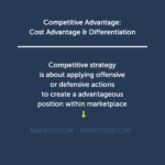 "Competitive Advantage: Cost Advantage & Differentiation matrix The BCG Matrix: "" Business Growth- Market Share"" COMPETITIVE ADVANTAGE 150x150"