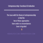 Entrepreneurship: Definitions & Approaches