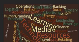 popular business stories Popular Business Stories mba dissertation help 300x160