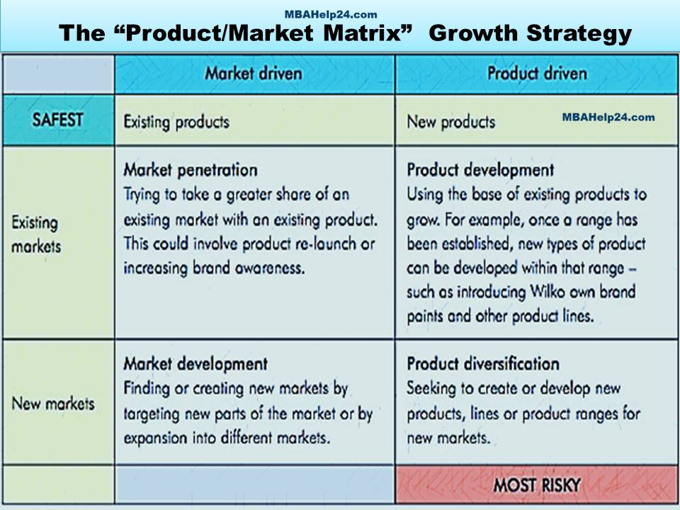 "ansoff-market-matrix-growth-strategy matrix The ""Product/Market Matrix"": 4 Unique Growth Strategies ansoff market matrix growth strategy"