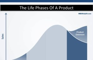 the-life-stages-of-a-product