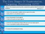 Segmentation, Targeting and Positioning (STP): Definitions, Nature & Stages market segmentation Market Segmentation: Consumer & Business Markets stages of segmentation targeting positioning 150x113