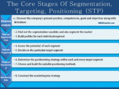 stages-of-segmentation-targeting-positioning