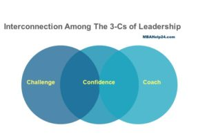 three-cs-of-leadership-interconnection