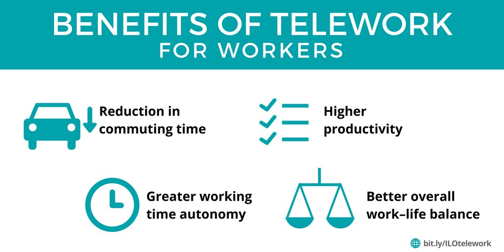 how teleworking saves time energy and reduces stress from work Ten advantages to telecommuting: there is a great potential to save energy improves health by reducing stress related to compromises made.