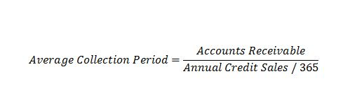 Asset turnover ratios- average collection period