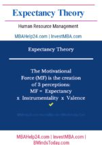 Expectancy Theory | Essentials Of Motivation | Instrumentality | Valance management Effective People Management | Motivation | Job Design | Reward Systems Expectancy theory hrm 150x212