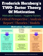 "Herzberg's TWO- Factor Theory of Motivation | Hygiene | Satisfier ERG Theory ERG Theory of Motivation | ERG Model Vs "" Hierarchy of Needs "" Theory Herzberg two factor theory of motivation 150x194"