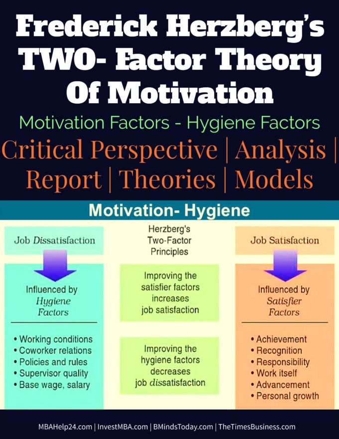 Frederick Herzberg's Two-Factor Theory of Motivation   Motivation-Hygiene