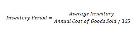 Inventory period ratio Asset Turnover Ratios Asset Turnover Ratios | Receivables | Inventory | Total Asset | Fixed Asset Inventory period ratio asset turnover ratios | receivables | inventory | total asset Asset Turnover Ratios | Receivables | Inventory | Total Asset Inventory period ratio