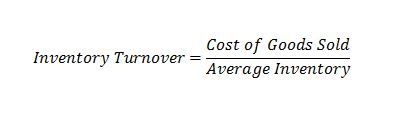 Inventory turnover ratio Asset Turnover Ratios Asset Turnover Ratios | Receivables | Inventory | Total Asset | Fixed Asset Inventory turnover ratio asset turnover ratios | receivables | inventory | total asset Asset Turnover Ratios | Receivables | Inventory | Total Asset Inventory turnover ratio