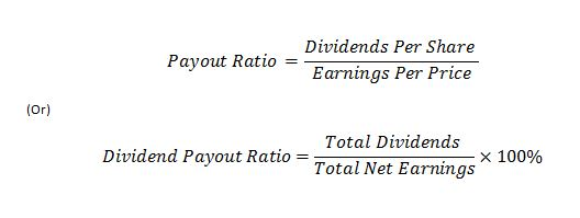 Divident policy ratios- dividend payout ratio