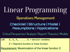 Linear Programming | Checklist | Structure | Model | Assumptions | Applications
