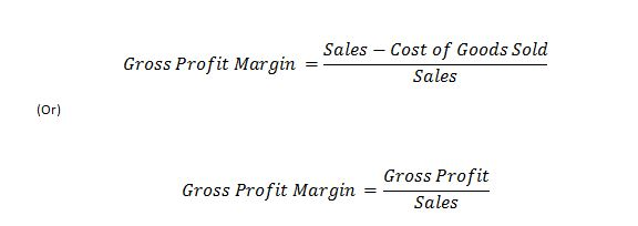 Profitability Ratio- Gross profit margin ratio