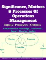 Processes Of Operations Management | Significance | Motives | Inputs | Outputs