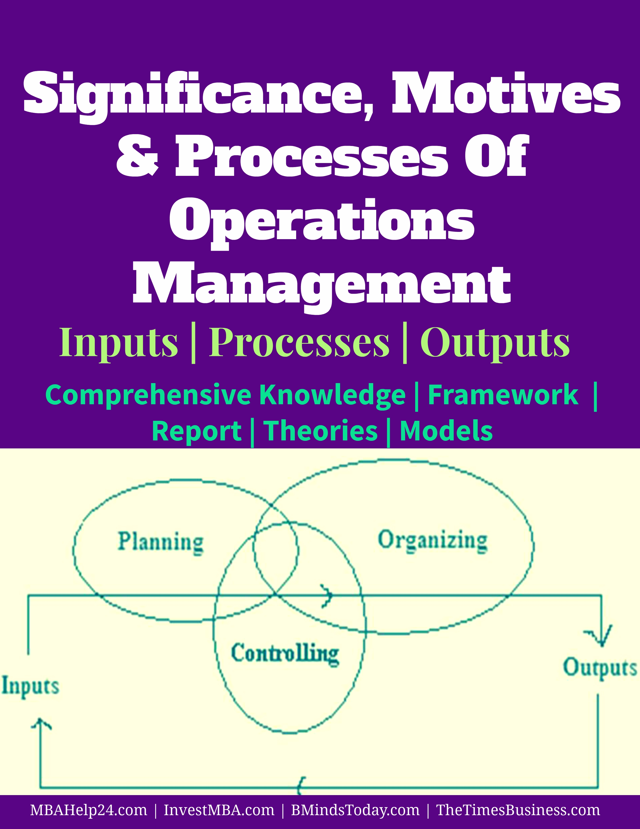 Significance, motives and processes of Operations Management operations management Processes Of Operations Management | Significance | Motives | Inputs | Outputs Significance motives and processes of Operations Management