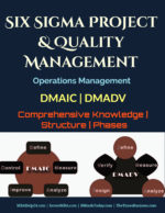 Six Sigma Project and Quality Management | DMAIC | DMADV | DFSS | Phases quality management Quality Management Tools | Methods and Systems | Plan | Control | Audit Six Sigma Project and Quality Management DMAIC DMADV Structure Phases 150x194