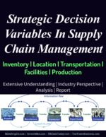 Strategic Decision Variables In Supply Chain Management | Inventory | Transportation | Facilities