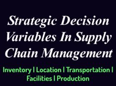 Strategic Decision Variables In Supply Chain Management-Inventory, Transportation, Facilities