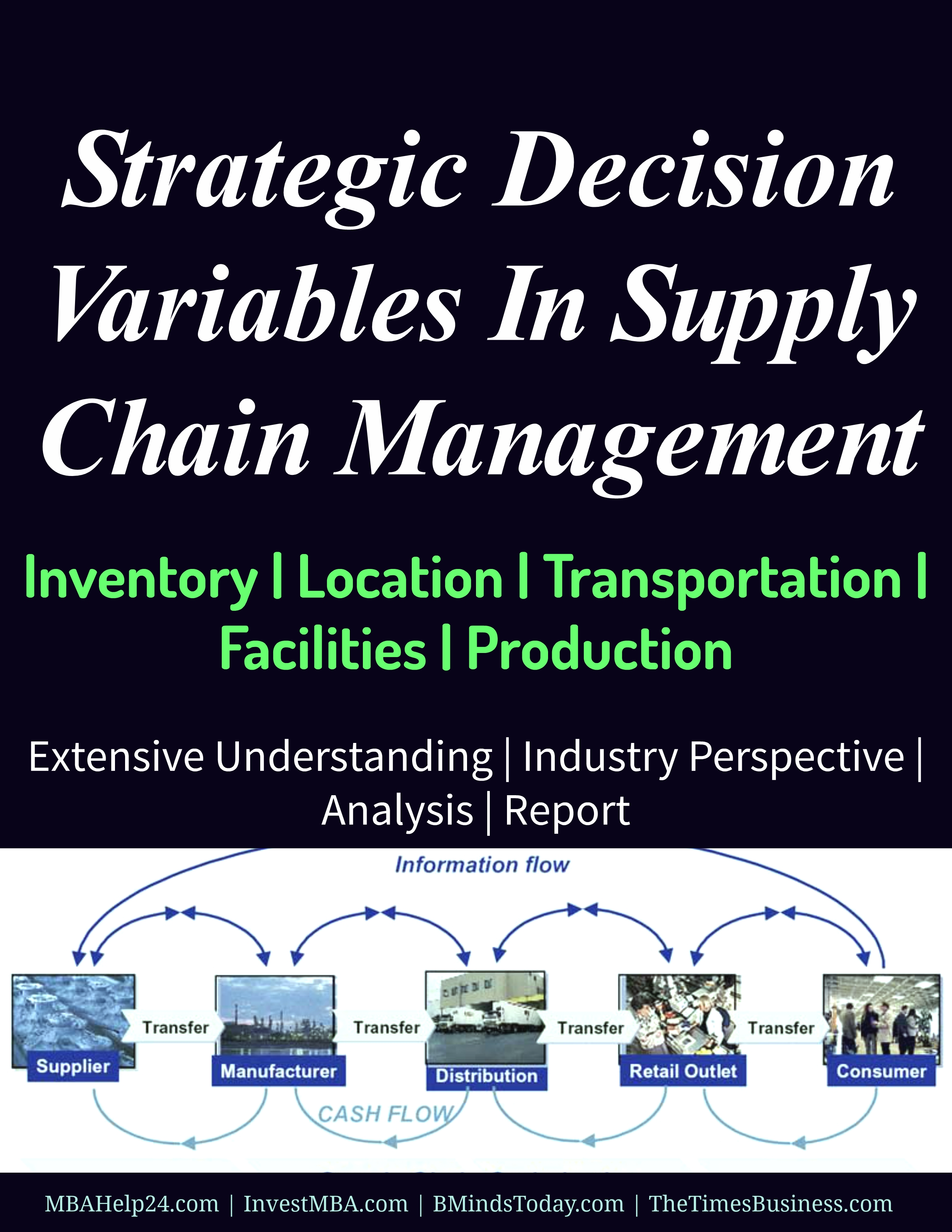 Strategic Decision Variables In Supply Chain Management-Inventory, Transportation, Facilities  supply chain Strategic Decision Variables In Supply Chain Management | Inventory | Transportation | Facilities Strategic Decision Variables In Supply Chain Management Inventory Transportation Facilities