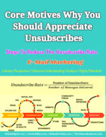 Motives Why You Should Appreciate Unsubscribes | Steps To Reduce Unsubscribe Rate