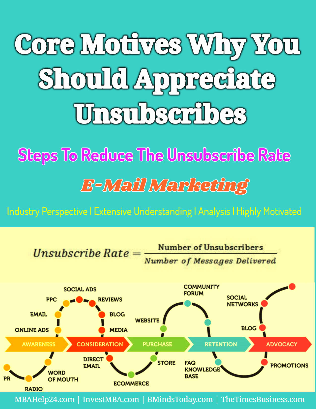 Core Motives Why You Should Appreciate Unsubscribes | Steps To Reduce The Unsubscribe Rate unsubscribe Motives Why You Should Appreciate Unsubscribes | Steps To Reduce Unsubscribe Rate Core Motives Why You Should Appreciate Unsubscribes Steps To Reduce The Unsubscribe Rate