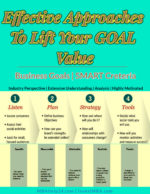 The MOST Effective Approaches To Lifting The Value Of Your Business Goals