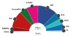 How Many Seats Each Party Won In European Parliament Elections?
